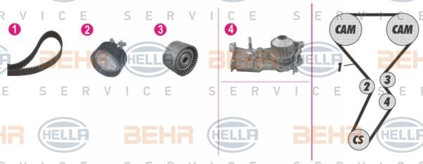Pompe à eau + kit de courroie de distribution - HELLA - 8MP 376 814-801