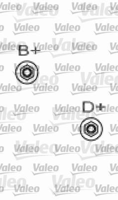 Alternateur - VALEO - 437152