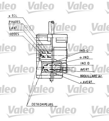 Commutateur de colonne de direction - VALEO - 251104