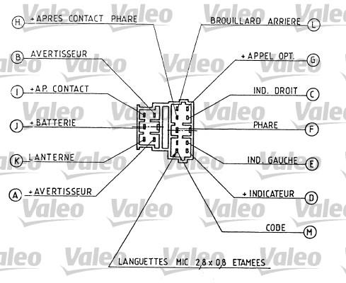 Commutateur de colonne de direction - VALEO - 251272