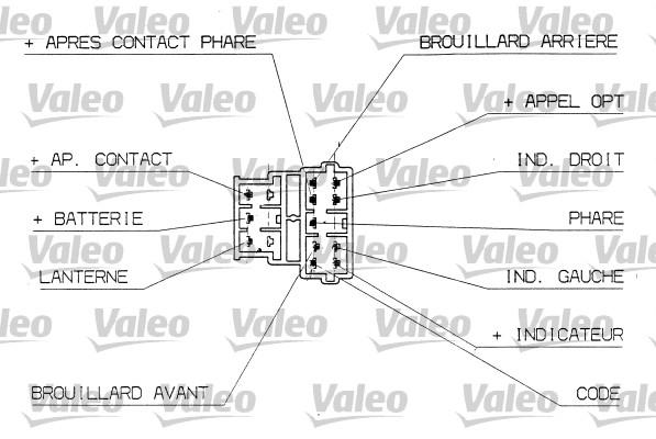 Commutateur de colonne de direction - VALEO - 251304