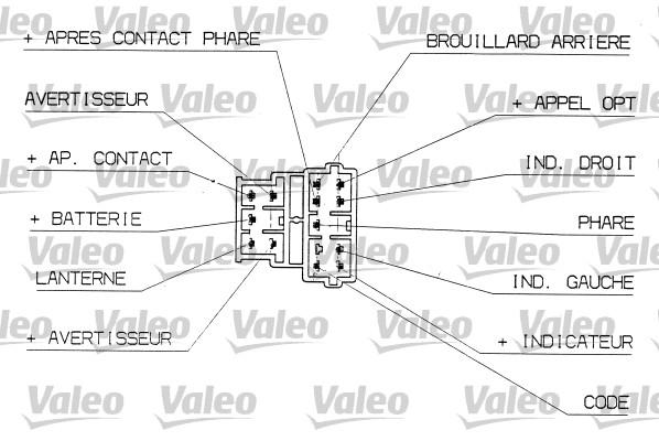 Commutateur de colonne de direction - VALEO - 251308