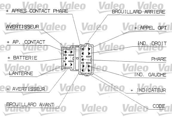 Commutateur de colonne de direction - VALEO - 251309