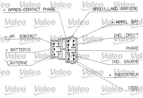 Commutateur de colonne de direction - VALEO - 251310