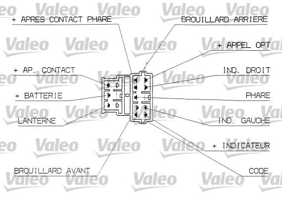 Commutateur de colonne de direction - VALEO - 251311