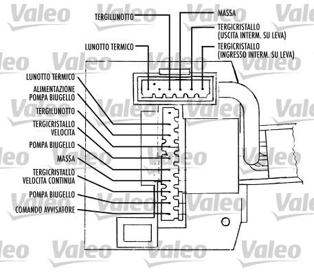 Commutateur de colonne de direction - VALEO - 251347