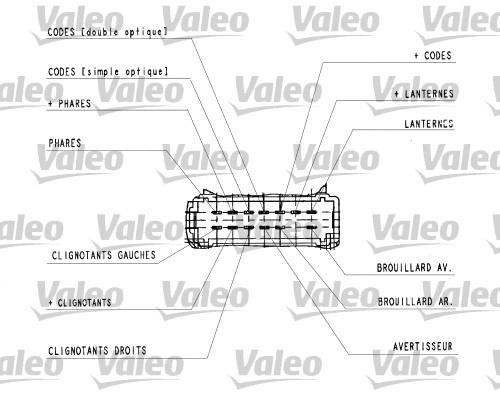 Commutateur de colonne de direction - VALEO - 251437