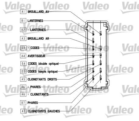 Commutateur de colonne de direction - VALEO - 251571