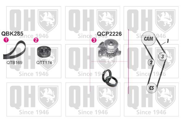 Pompe à eau + kit de courroie de distribution - QUINTON HAZELL - QBPK2850