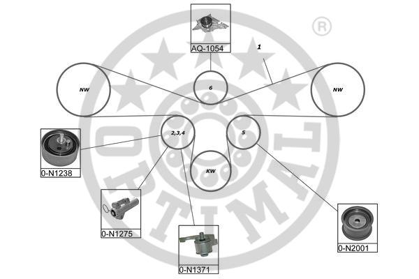 Pompe à eau + kit de courroie de distribution - OPTIMAL - SK-1377AQ1