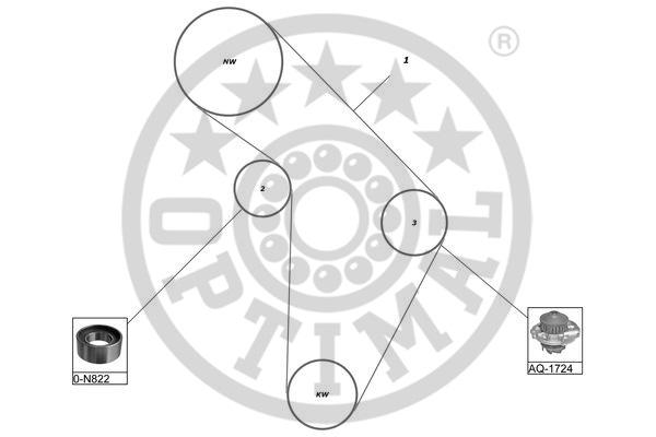 Pompe à eau + kit de courroie de distribution - OPTIMAL - SK-1421AQ1