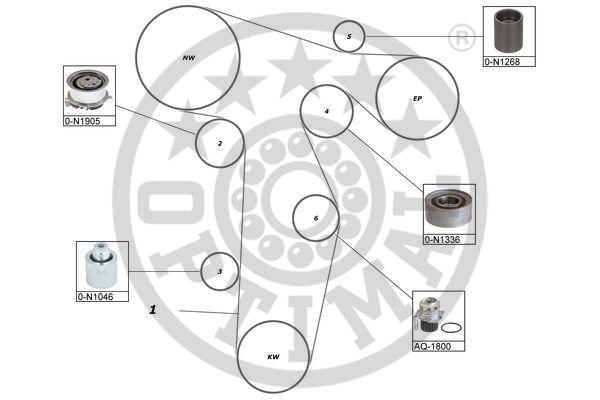 Pompe à eau + kit de courroie de distribution - OPTIMAL - SK-1694AQ2