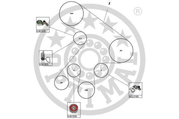 Pompe à eau + kit de courroie de distribution - OPTIMAL - SK-1717AQ2