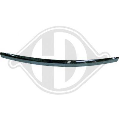 Baguette et bande protectrice, grille de radiateur - HDK-Germany - 77HDK1417001