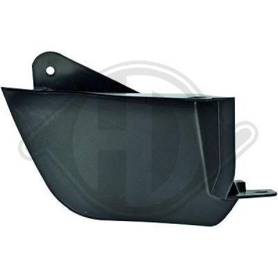 Cuvelage, projecteur antibrouillard - Diederichs Germany - 6088042